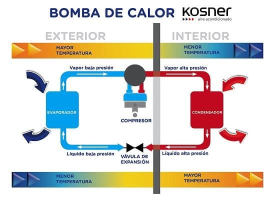 Bomba_Calor