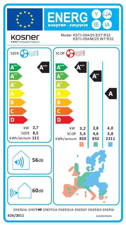 etiqueta energetica aire acondicionado